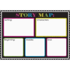 Magnetic Story Map